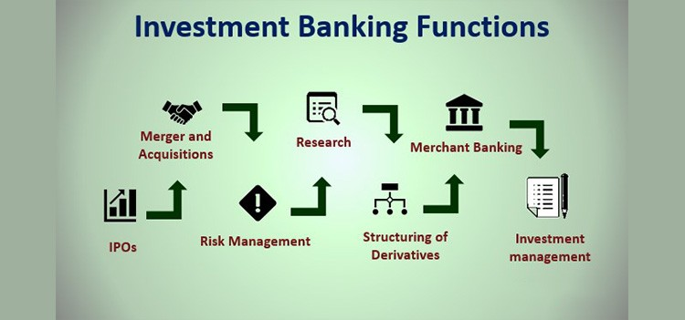 All about BBA Investment Banking Operations Course