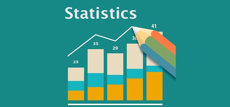 All about B.Sc Statistics