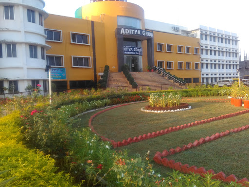 Aditya Group of Institutions